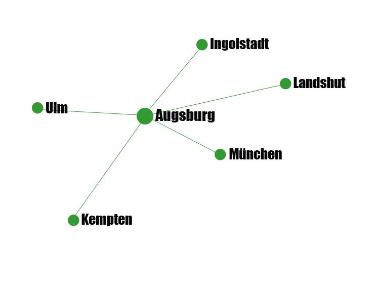 Umkreis Augsburg